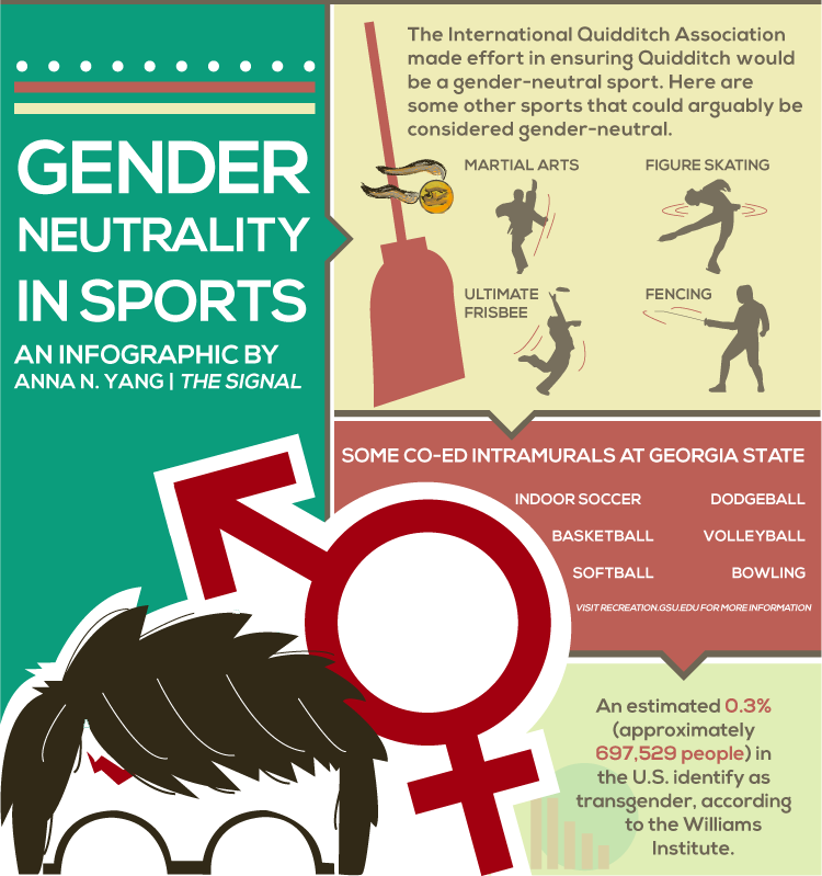an essay on sexual discrimination in sports Gender discrimination essaysin 1972, the united states congress passed title ix of the education amendment act this act banned sexual discrimination in education.